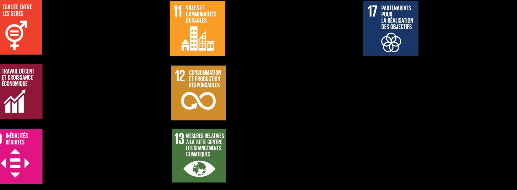 objectifs_developpement_durable_TERTIO
